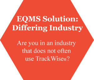 Enterprise Quality Management System for differing industries